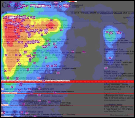 remember - Resume Heat Map
