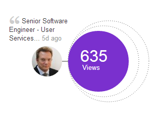LinkedIn Update - job post shared with low reach and views